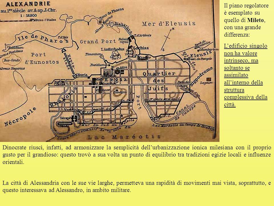 Il piano regolatore è esemplato su quello di Mileto, con una grande differenza: L'edificio singolo non ha valore intrinseco, ma soltanto se assimilato all'interno della struttura complessiva della città.