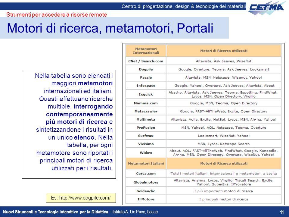 Nuovi Strumenti e Tecnologie Interattive per la Didattica – Istituto A. De Pace, Lecce 11 Nella tabella sono elencati i maggiori metamotori internazio