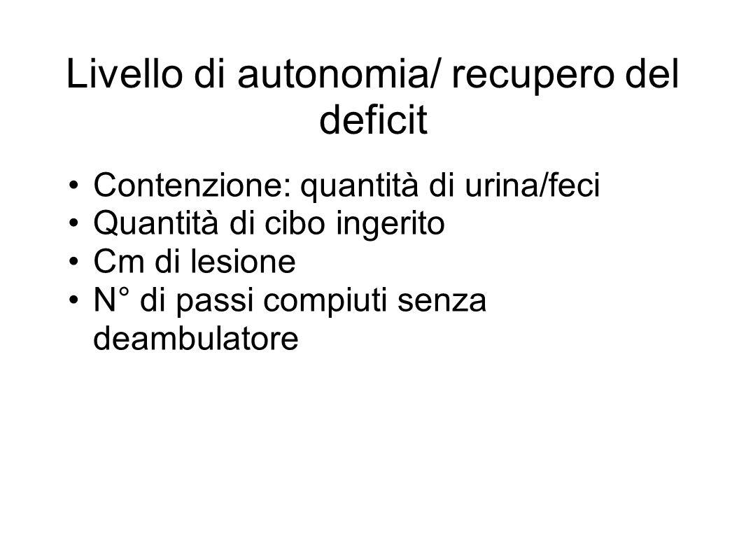 Livello di autonomia/ recupero del deficit Contenzione: quantità di urina/feci Quantità di cibo ingerito Cm di lesione N° di passi compiuti senza deambulatore