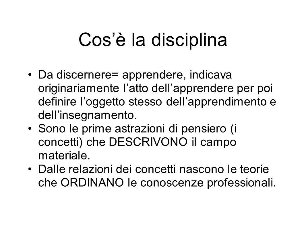 Cos'è la disciplina Da discernere= apprendere, indicava originariamente l'atto dell'apprendere per poi definire l'oggetto stesso dell'apprendimento e dell'insegnamento.