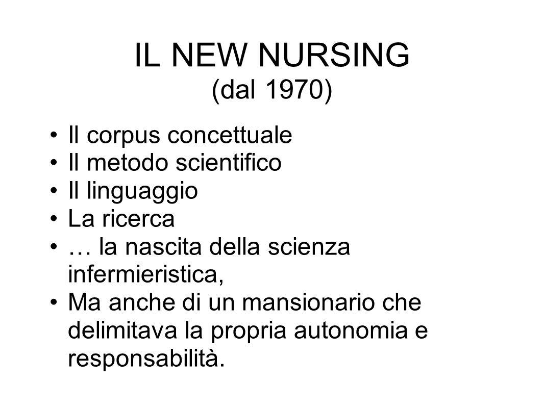 IL NEW NURSING (dal 1970) Il corpus concettuale Il metodo scientifico Il linguaggio La ricerca … la nascita della scienza infermieristica, Ma anche di un mansionario che delimitava la propria autonomia e responsabilità.