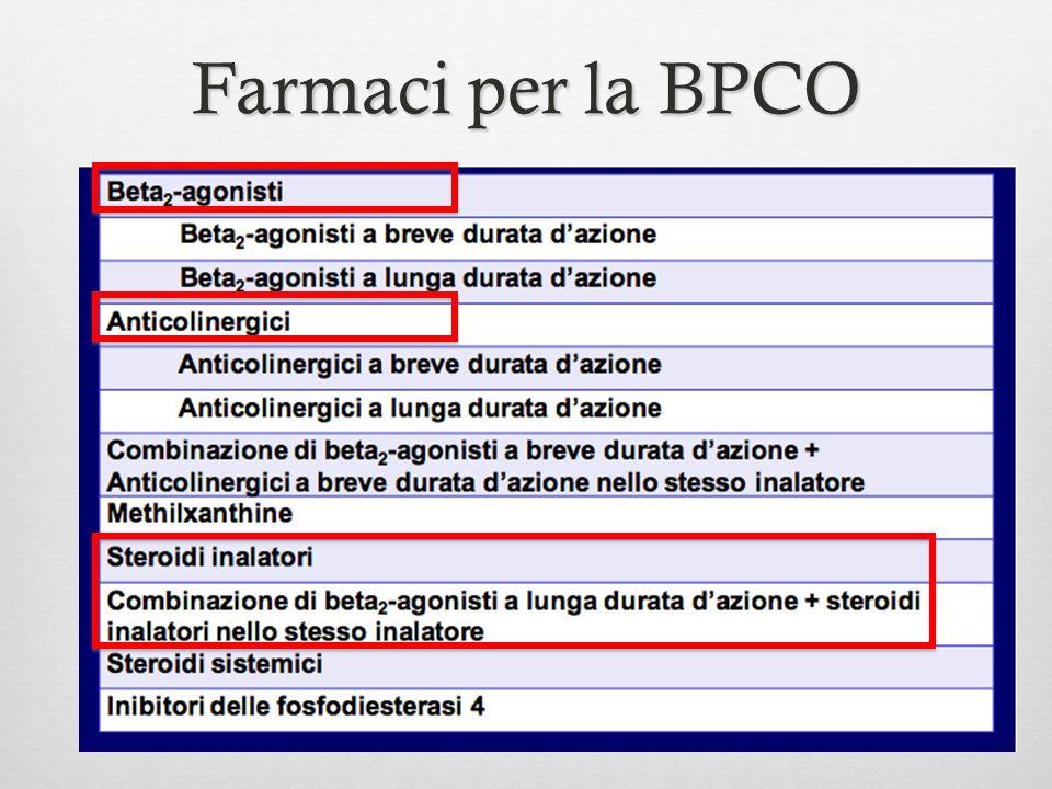 Farmaci per la BPCO