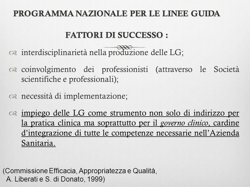 PROGRAMMA NAZIONALE PER LE LINEE GUIDA FATTORI DI SUCCESSO :  interdisciplinarietà nella produzione delle LG;  coinvolgimento dei professionisti (at