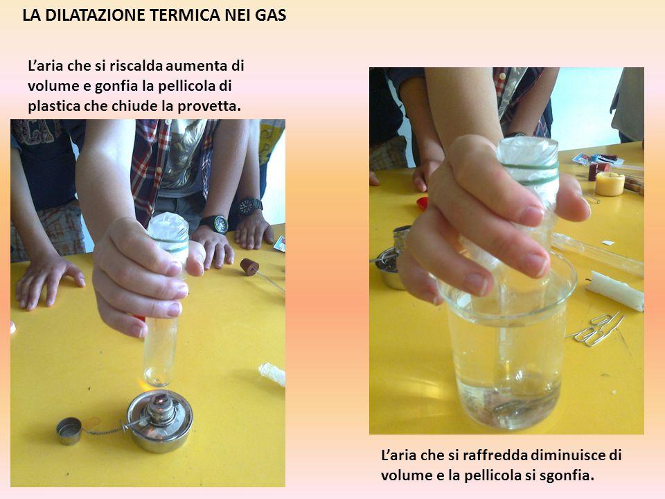 LA DILATAZIONE TERMICA NEI GAS L'aria che si riscalda aumenta di volume e gonfia la pellicola di plastica che chiude la provetta. L'aria che si raffre