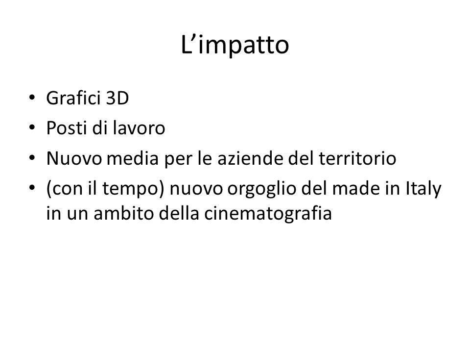 L'impatto Grafici 3D Posti di lavoro Nuovo media per le aziende del territorio (con il tempo) nuovo orgoglio del made in Italy in un ambito della cinematografia
