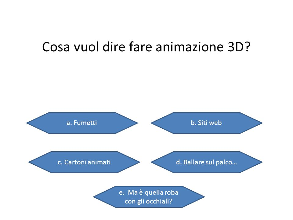 Cosa vuol dire fare animazione 3D. a. Fumettib. Siti web c.