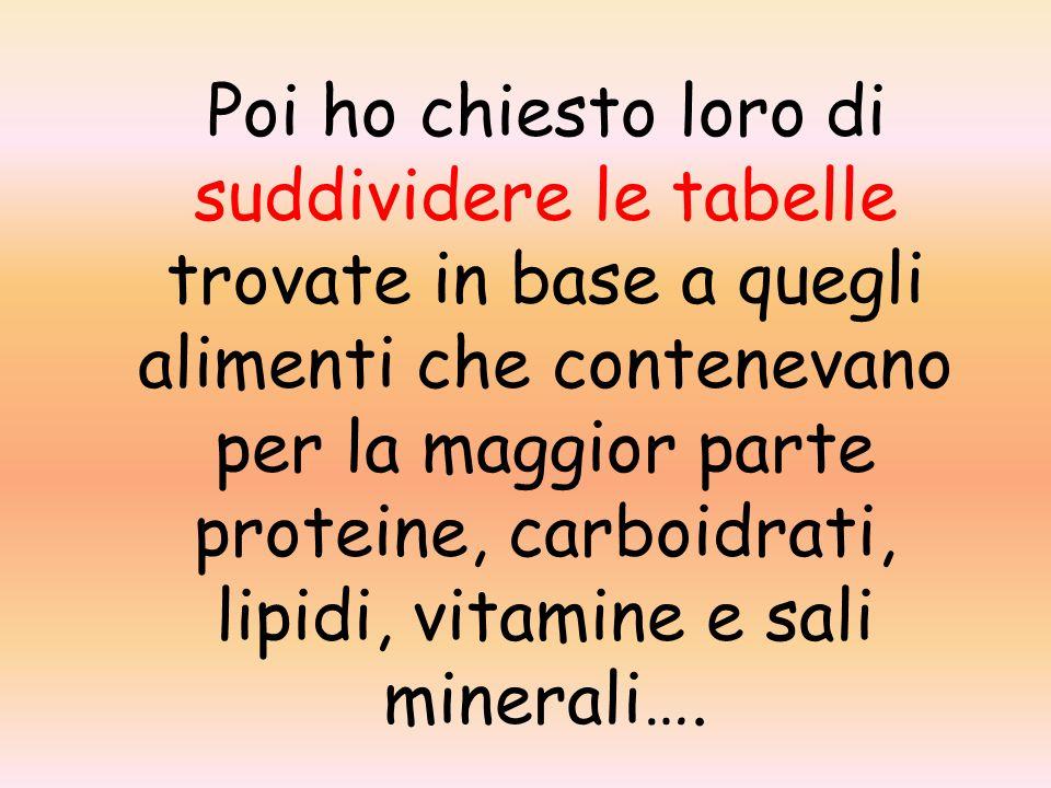 Poi ho chiesto loro di suddividere le tabelle trovate in base a quegli alimenti che contenevano per la maggior parte proteine, carboidrati, lipidi, vi