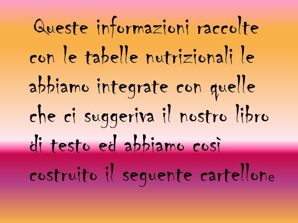Queste informazioni raccolte con le tabelle nutrizionali le abbiamo integrate con quelle che ci suggeriva il nostro libro di testo ed abbiamo così costruito il seguente cartellon e