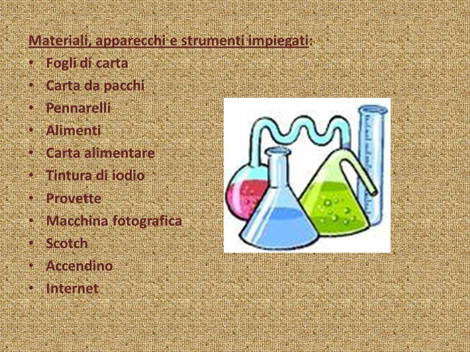 Materiali, apparecchi e strumenti impiegati: Fogli di carta Carta da pacchi Pennarelli Alimenti Carta alimentare Tintura di iodio Provette Macchina fo
