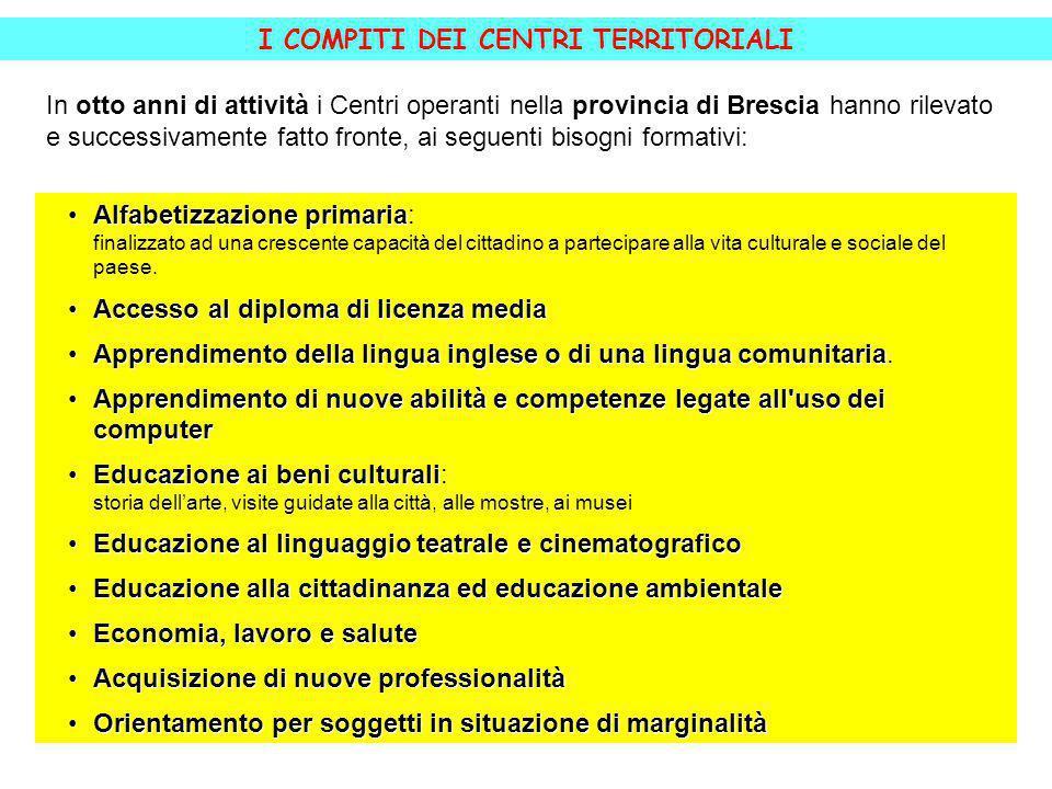 Alfabetizzazione primariaAlfabetizzazione primaria: finalizzato ad una crescente capacità del cittadino a partecipare alla vita culturale e sociale de