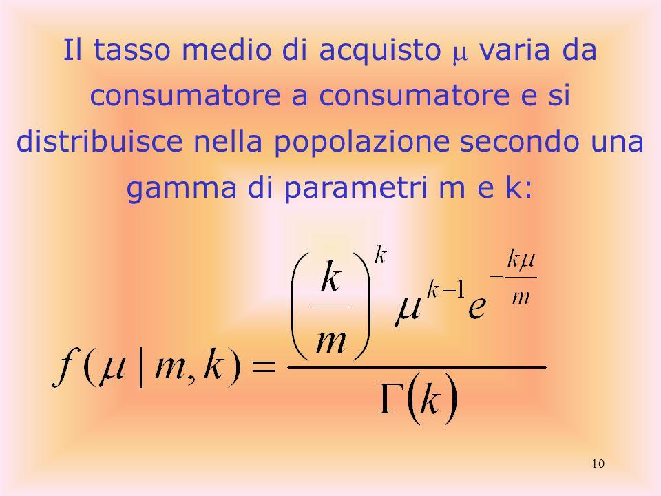 10 Il tasso medio di acquisto  varia da consumatore a consumatore e si distribuisce nella popolazione secondo una gamma di parametri m e k: