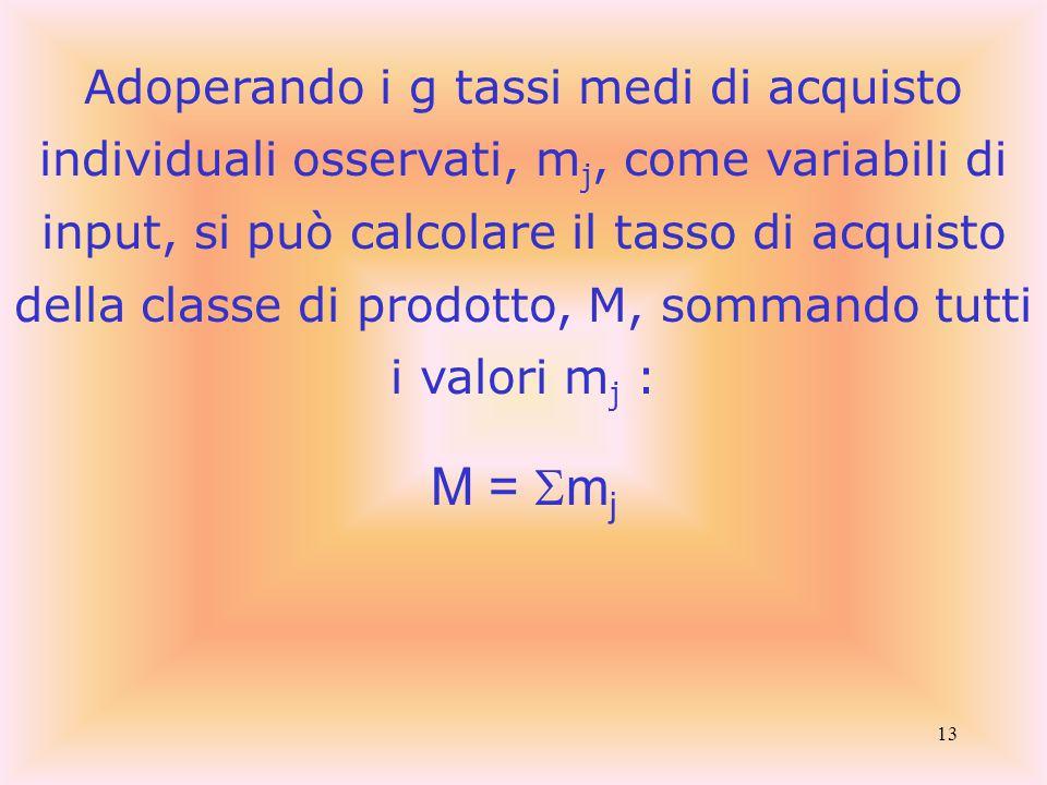 13 Adoperando i g tassi medi di acquisto individuali osservati, m j, come variabili di input, si può calcolare il tasso di acquisto della classe di prodotto, M, sommando tutti i valori m j : M =  m j