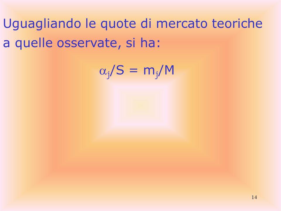 14 Uguagliando le quote di mercato teoriche a quelle osservate, si ha:  j /S = m j /M