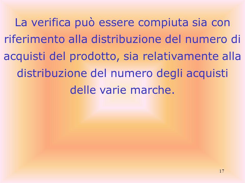 17 La verifica può essere compiuta sia con riferimento alla distribuzione del numero di acquisti del prodotto, sia relativamente alla distribuzione de