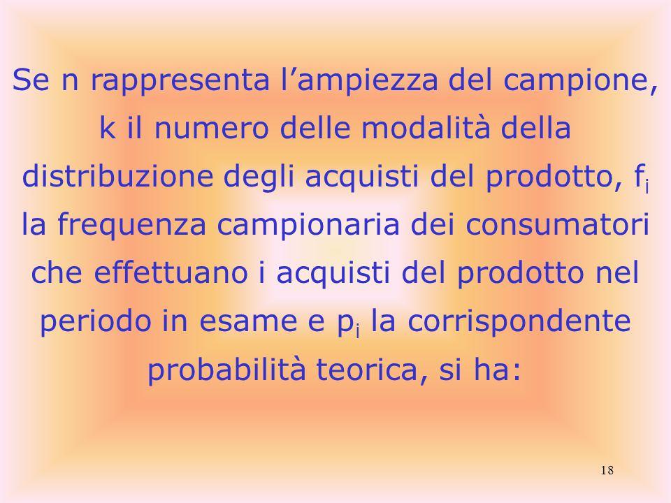 18 Se n rappresenta l'ampiezza del campione, k il numero delle modalità della distribuzione degli acquisti del prodotto, f i la frequenza campionaria