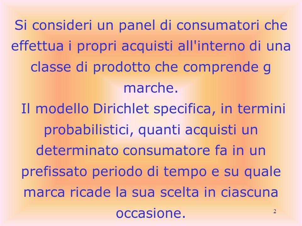 2 Si consideri un panel di consumatori che effettua i propri acquisti all'interno di una classe di prodotto che comprende g marche. Il modello Dirichl