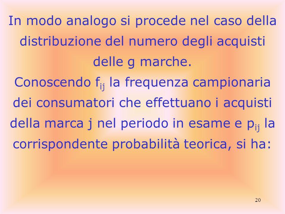 20 In modo analogo si procede nel caso della distribuzione del numero degli acquisti delle g marche.