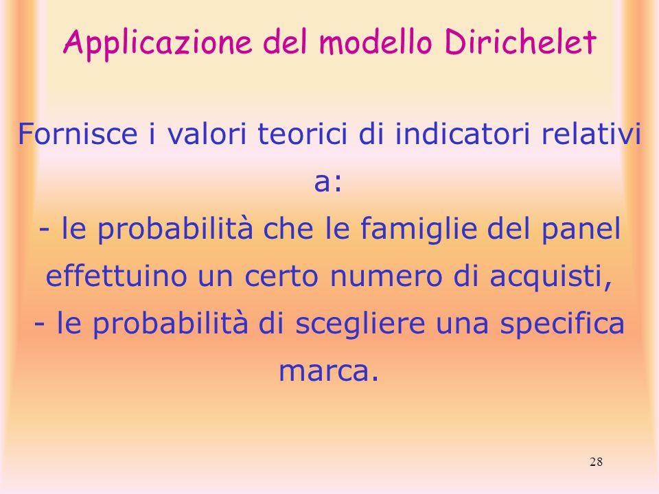 28 Applicazione del modello Dirichelet Fornisce i valori teorici di indicatori relativi a: - le probabilità che le famiglie del panel effettuino un certo numero di acquisti, - le probabilità di scegliere una specifica marca.