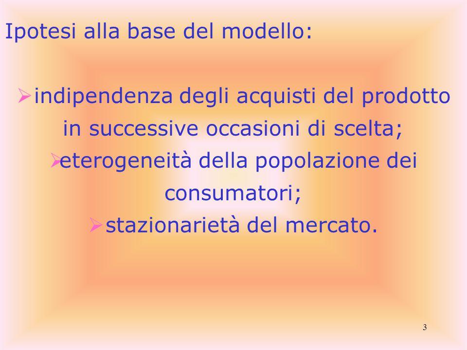 3 Ipotesi alla base del modello:  indipendenza degli acquisti del prodotto in successive occasioni di scelta;  eterogeneità della popolazione dei consumatori;  stazionarietà del mercato.