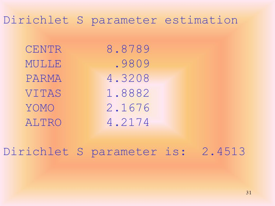 31 Dirichlet S parameter estimation CENTR 8.8789 MULLE.9809 PARMA 4.3208 VITAS 1.8882 YOMO 2.1676 ALTRO 4.2174 Dirichlet S parameter is: 2.4513