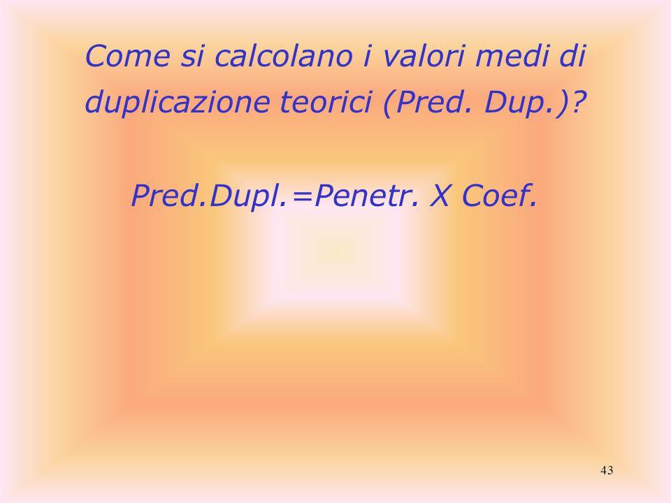 43 Come si calcolano i valori medi di duplicazione teorici (Pred. Dup.)? Pred.Dupl.=Penetr. X Coef.