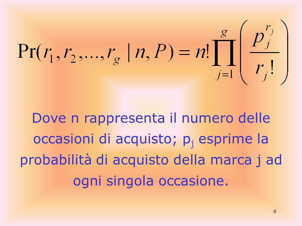 6 Dove n rappresenta il numero delle occasioni di acquisto; p j esprime la probabilità di acquisto della marca j ad ogni singola occasione.