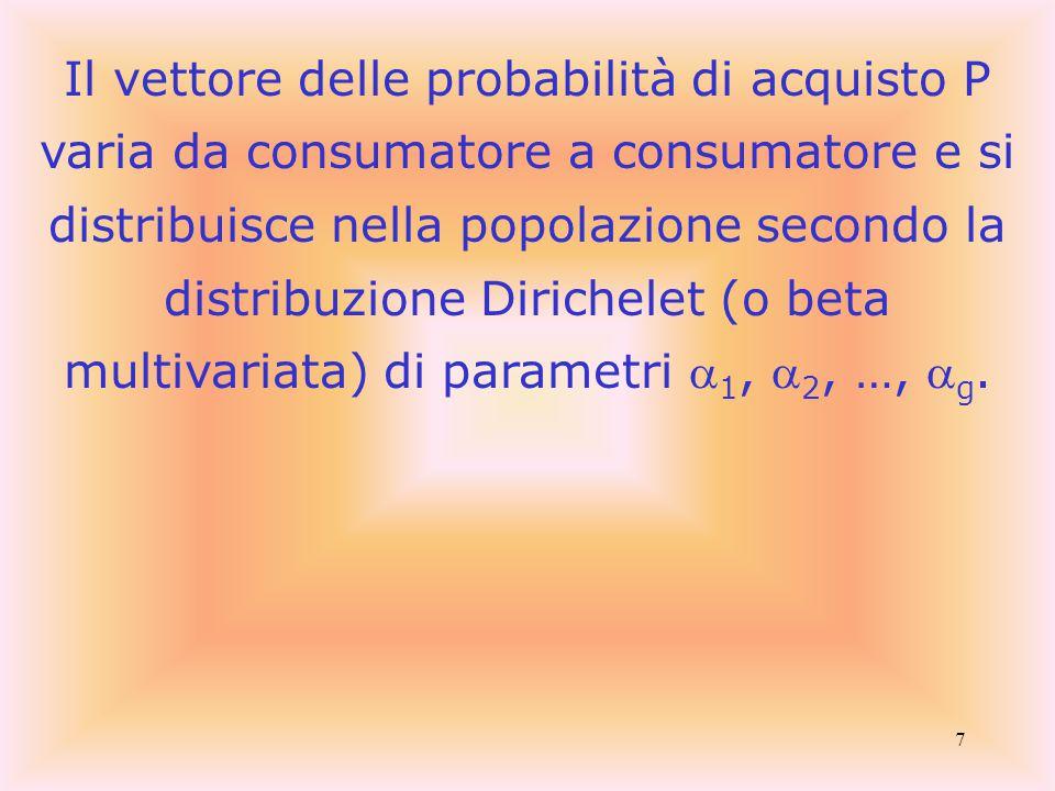 7 Il vettore delle probabilità di acquisto P varia da consumatore a consumatore e si distribuisce nella popolazione secondo la distribuzione Dirichelet (o beta multivariata) di parametri  1,  2, …,  g.