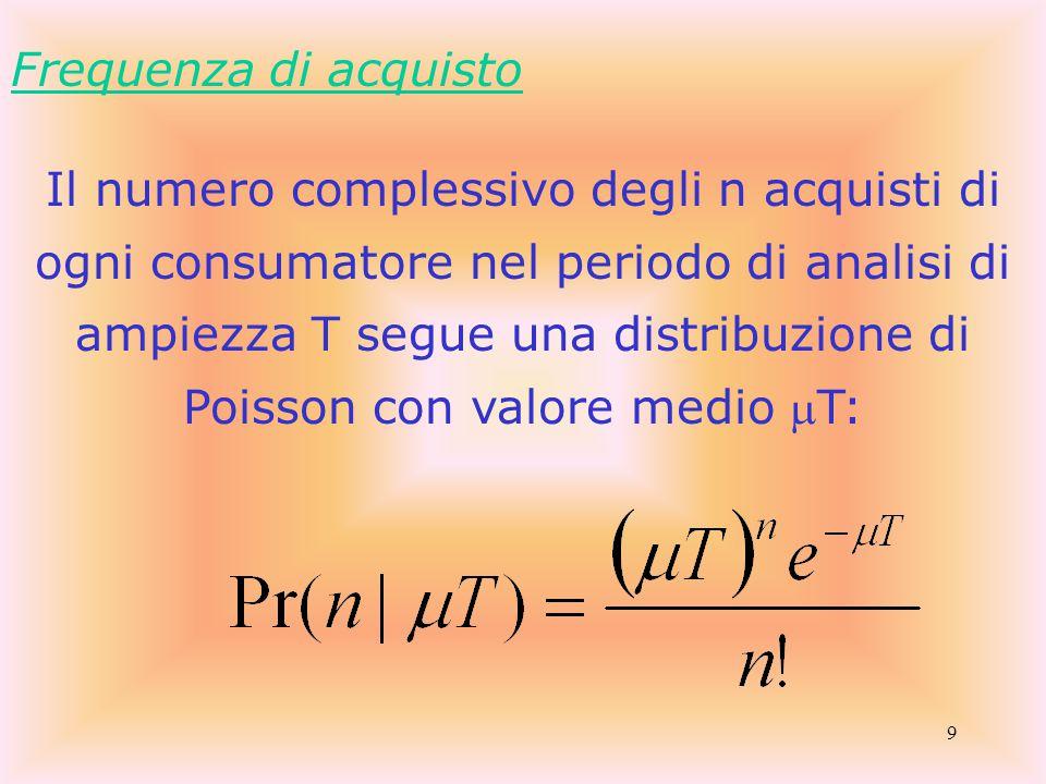 9 Frequenza di acquisto Il numero complessivo degli n acquisti di ogni consumatore nel periodo di analisi di ampiezza T segue una distribuzione di Poisson con valore medio T: