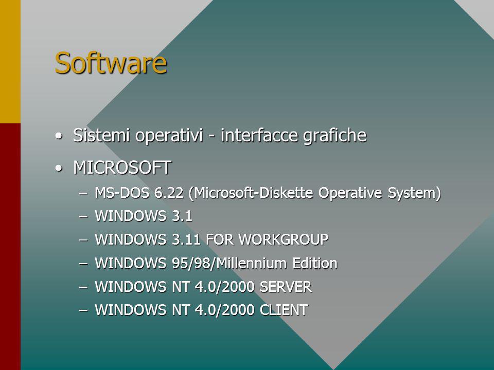 Software Software di baseSoftware di base –Sistemi operativi –Programmi di utilità –Programmi di sviluppo Software.
