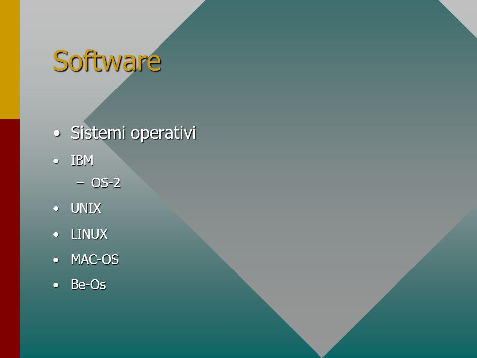 Software Sistemi operativi - interfacce graficheSistemi operativi - interfacce grafiche MICROSOFTMICROSOFT –MS-DOS 6.22 (Microsoft-Diskette Operative System) –WINDOWS 3.1 –WINDOWS 3.11 FOR WORKGROUP –WINDOWS 95/98/Millennium Edition –WINDOWS NT 4.0/2000 SERVER –WINDOWS NT 4.0/2000 CLIENT
