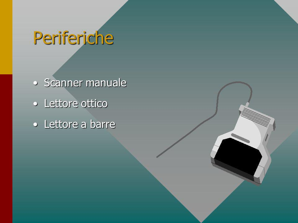 Periferiche Tavoletta graficaTavoletta grafica –Precisione di tracciamento –Penna con e senza fili –Digitalizzatore