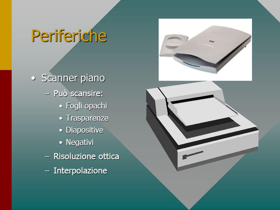 Periferiche Scanner manualeScanner manuale Lettore otticoLettore ottico Lettore a barreLettore a barre