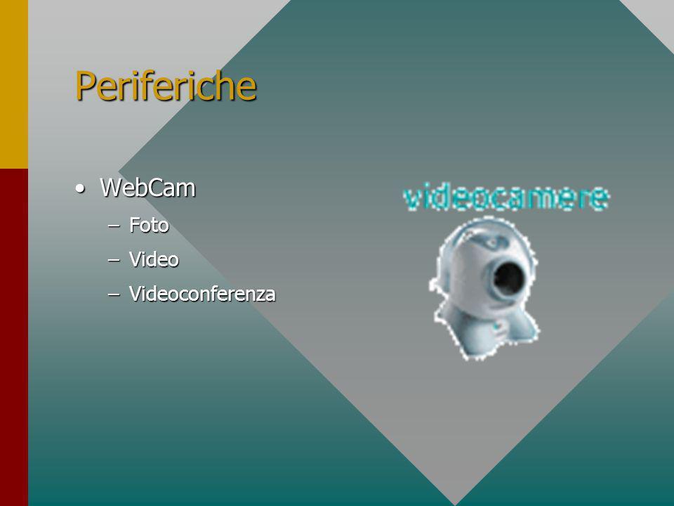 Periferiche Scanner pianoScanner piano –Può scansire: Fogli opachiFogli opachi TrasparenzeTrasparenze DiapositiveDiapositive NegativiNegativi –Risoluzione ottica –Interpolazione