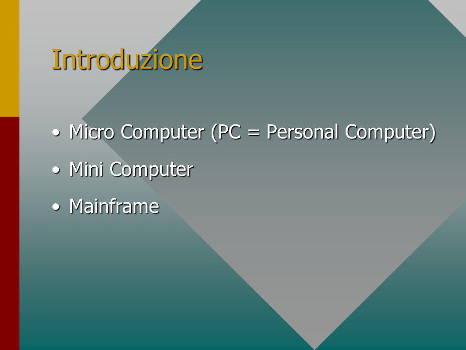 Software Programmi di utilitàProgrammi di utilità –Configurazione di sistema –Formattazione memorie di massa –Gestione direttori e cartelle –Gestione archivi dati –Compressione files –Antivirus