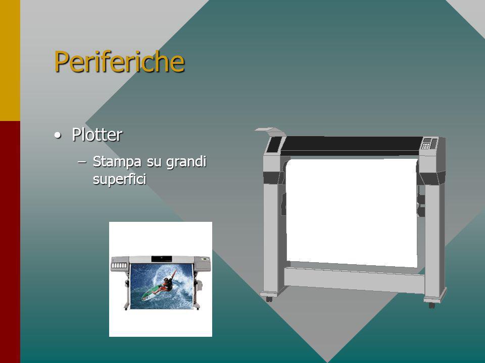 Periferiche Stampante a sublimazioneStampante a sublimazione –Stampa professionale –Quadricromia –Esacromia –Piccoli e grandi formati