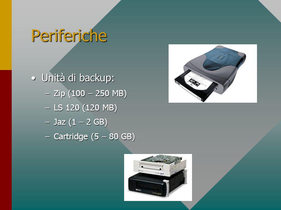 Periferiche Modem PSTNModem PSTN Adattatori ISDNAdattatori ISDN Adattatori ADSL – HDSLAdattatori ADSL – HDSL