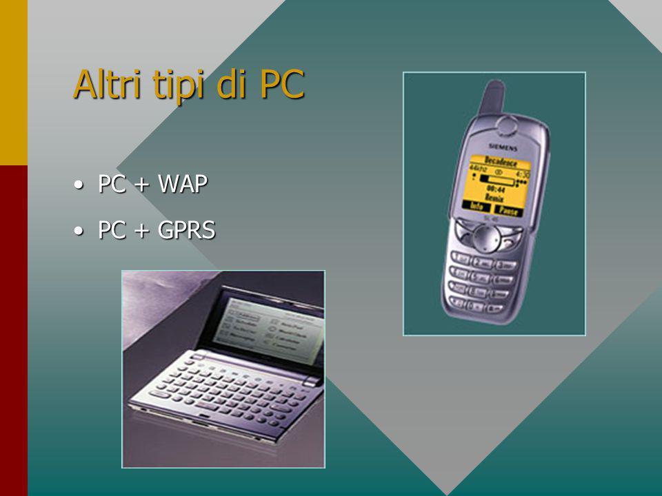 Altri tipi di PC NotebookNotebook PalmariPalmari