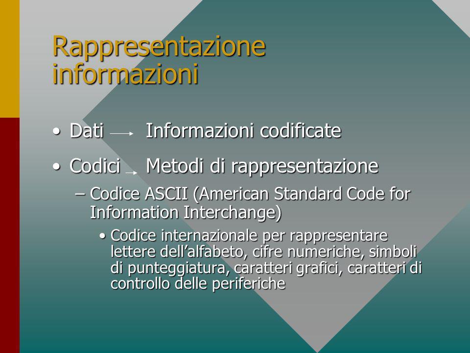 Altri tipi di periferiche Fotocamere digitaliFotocamere digitali Videocamere digitaliVideocamere digitali