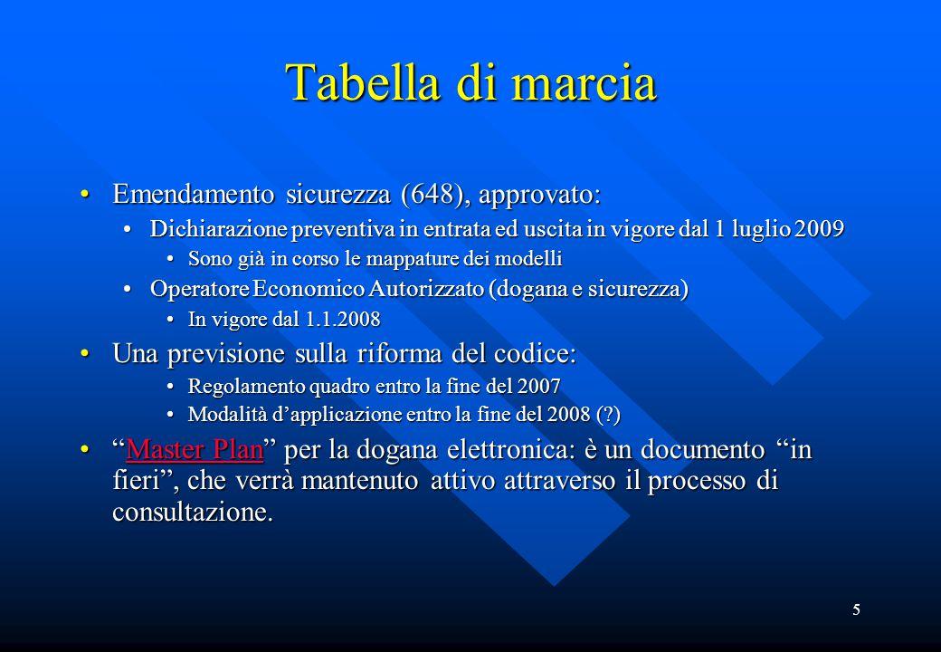5 Tabella di marcia Emendamento sicurezza (648), approvato:Emendamento sicurezza (648), approvato: Dichiarazione preventiva in entrata ed uscita in vi