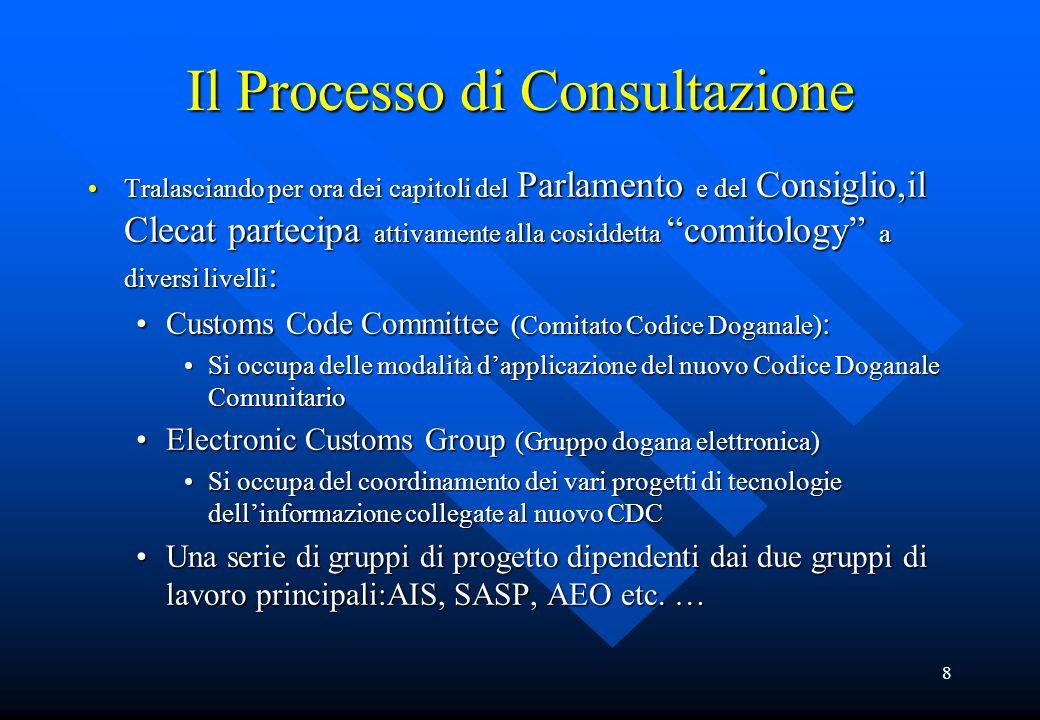 """8 Il Processo di Consultazione Tralasciando per ora dei capitoli del Parlamento e del Consiglio,il Clecat partecipa attivamente alla cosiddetta """"comit"""