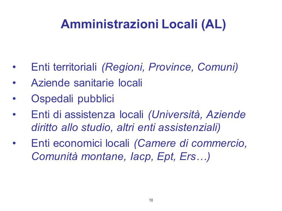 10 Amministrazioni Locali (AL) Enti territoriali (Regioni, Province, Comuni) Aziende sanitarie locali Ospedali pubblici Enti di assistenza locali (Uni