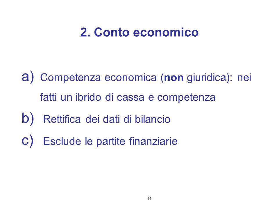 14 2. Conto economico a) Competenza economica (non giuridica): nei fatti un ibrido di cassa e competenza b) Rettifica dei dati di bilancio c) Esclude