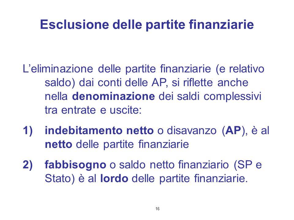 16 Esclusione delle partite finanziarie L'eliminazione delle partite finanziarie (e relativo saldo) dai conti delle AP, si riflette anche nella denomi