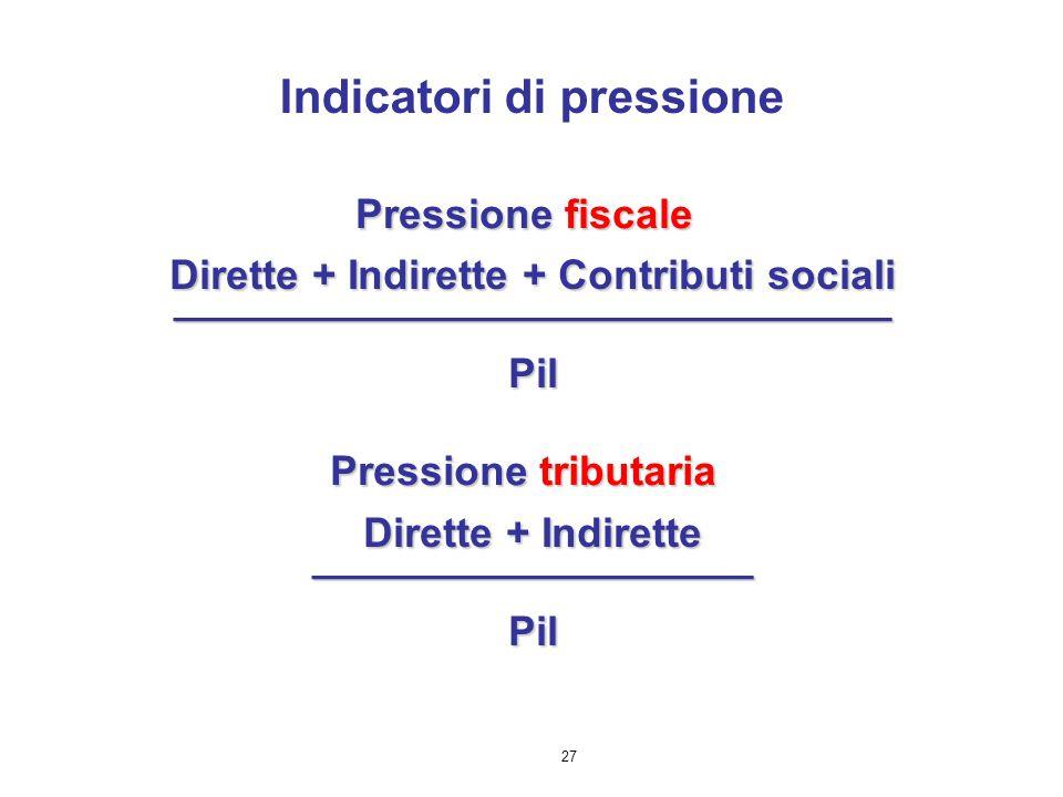27 Pressione fiscale Pressione tributaria Indicatori di pressione Dirette + Indirette + Contributi sociali _______________________________Pil Dirette