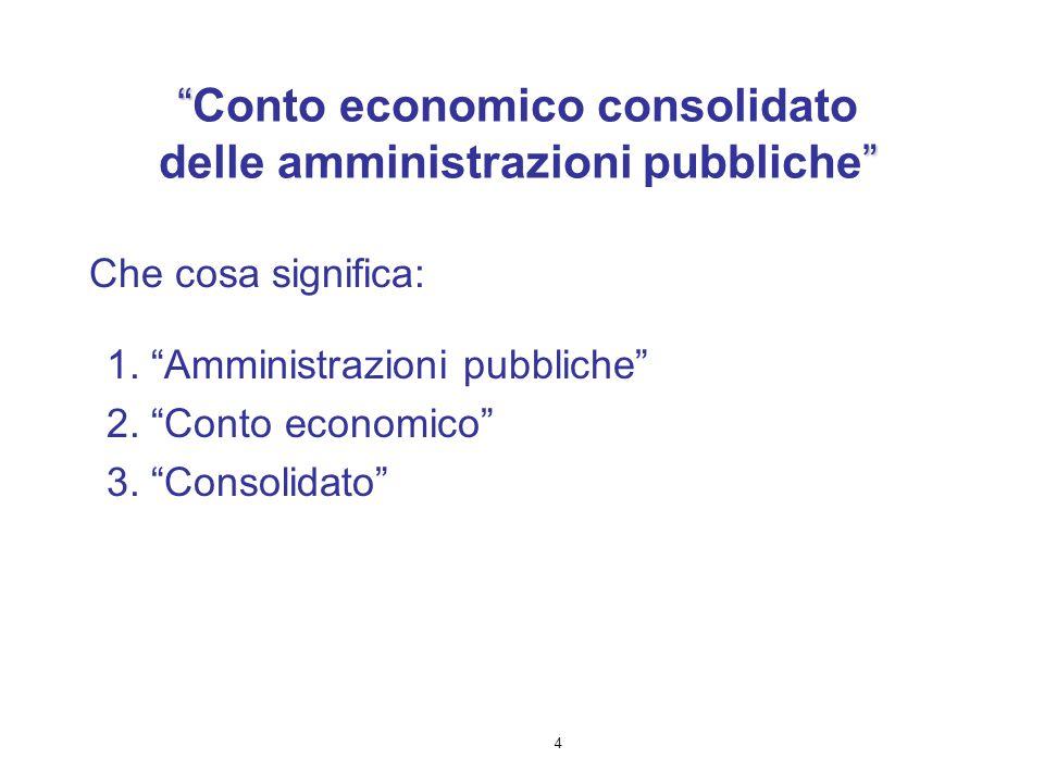 """4 Che cosa significa: 1. """"Amministrazioni pubbliche"""" 2. """"Conto economico"""" 3. """"Consolidato"""" """" """" """"Conto economico consolidato delle amministrazioni pubb"""