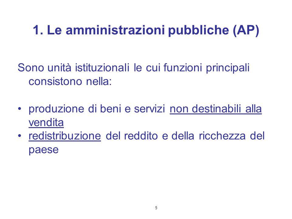 5 1. Le amministrazioni pubbliche (AP) Sono unità istituzionali le cui funzioni principali consistono nella: produzione di beni e servizi non destinab