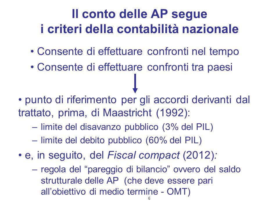 6 Il conto delle AP segue i criteri della contabilità nazionale Consente di effettuare confronti nel tempo Consente di effettuare confronti tra paesi