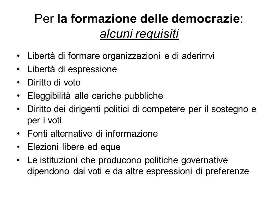 Per la formazione delle democrazie: alcuni requisiti Libertà di formare organizzazioni e di aderirrvi Libertà di espressione Diritto di voto Eleggibil