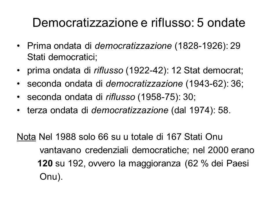 Democratizzazione e riflusso: 5 ondate Prima ondata di democratizzazione (1828-1926): 29 Stati democratici; prima ondata di riflusso (1922-42): 12 Sta