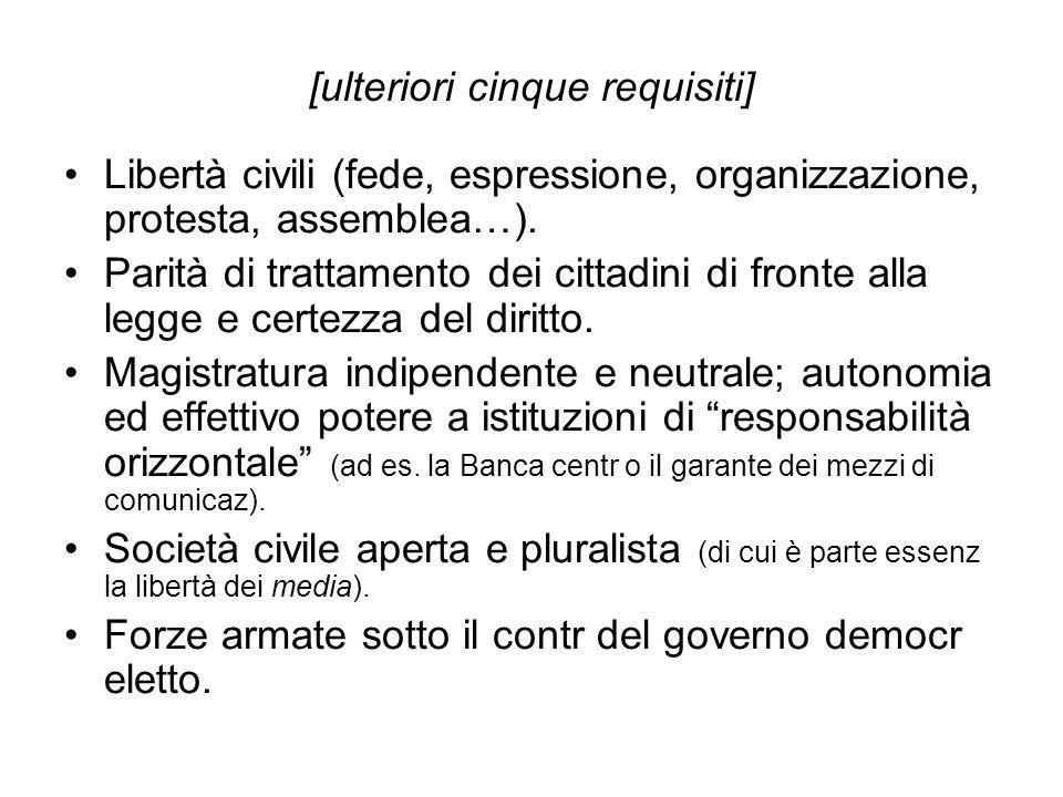 [ulteriori cinque requisiti] Libertà civili (fede, espressione, organizzazione, protesta, assemblea…). Parità di trattamento dei cittadini di fronte a